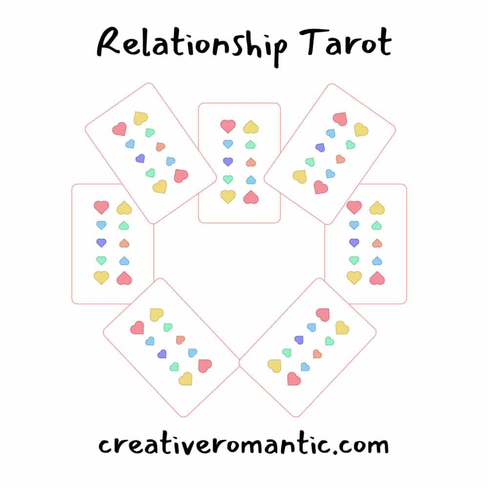 4 Relationship Tarot Spreads and Complete Beginners Love Tarot Guide